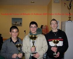 Torneo di Biliardo under 18